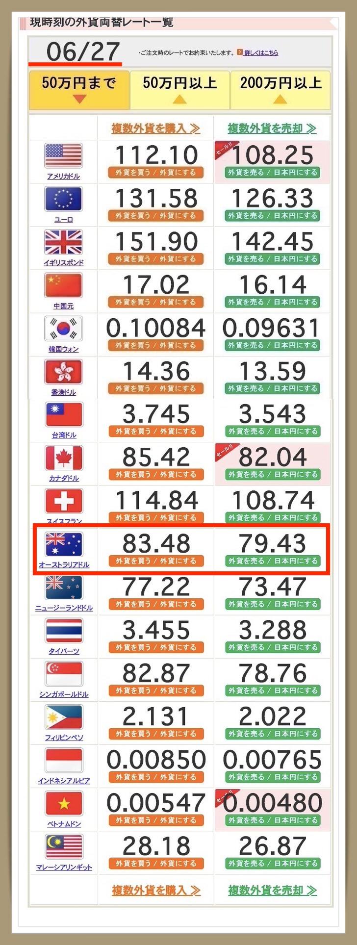 外貨両替ドルユーロ レート 現地 比較