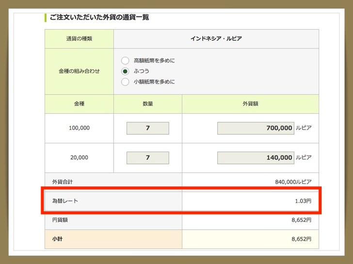 ルピア  日本 両替 銀行