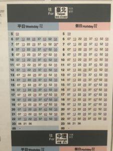 桃園空港から台北駅までMRT 時刻表
