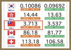 台湾ドル 両替 お得 おすすめ