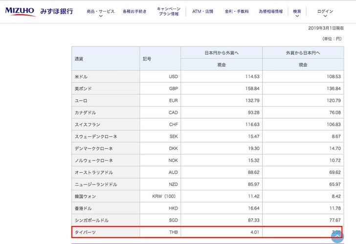 タイバーツ 両替 日本の銀行 みずほ