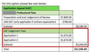 オーストラリア永住権 費用