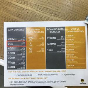 トビリシ SIMカード